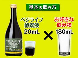 bejiraifu-nomikata