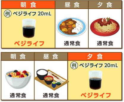 bejiraifu-nomikata4